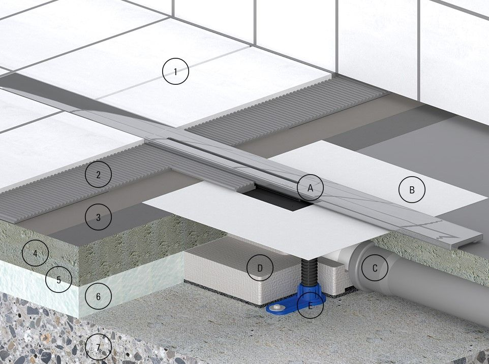 System design and floor structure with sound-proofing pad and footfall sound insulation